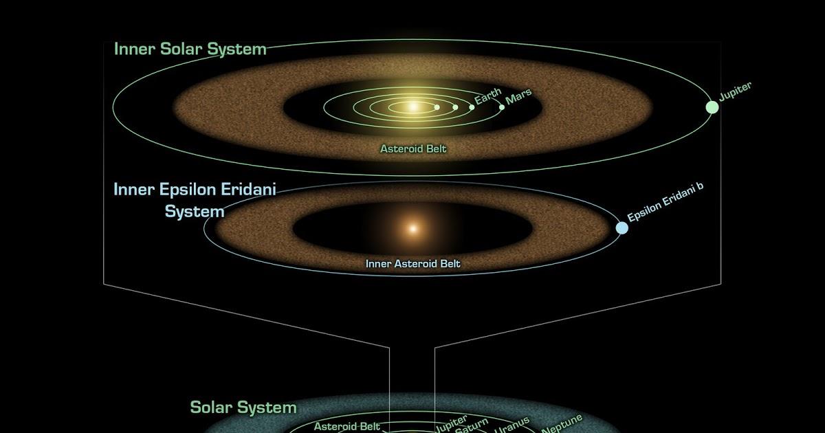 Epsilon Eridani