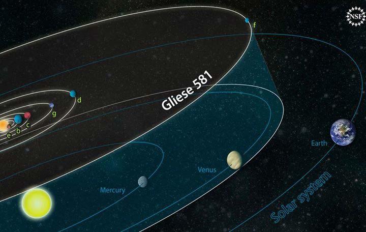 gliese581-sistemi25