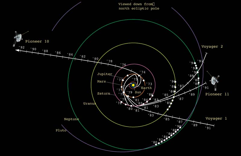 voyager 1 current position - 800×520
