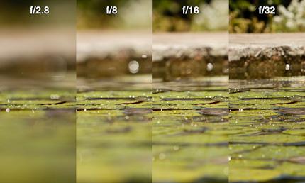 aperture-example