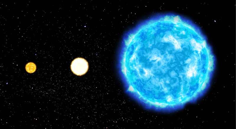 Beta Centauri - Hadar