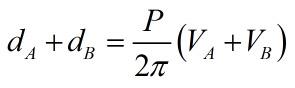 (16) bu denklem (2)nin düzenlenmiş halidir