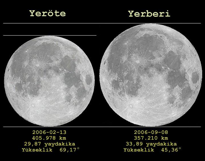 Ay'ı en yakın(yerberi) ile en uzak(yeröte) konumları arasında görünen boyut farkı. Fotoğraf: Anthony Ayiomamitis Kaynak: http://www.bulutsu.org/ggg/?gun=071025