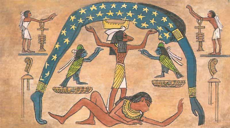 Antik Astronomi