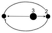merkur-gunete5487