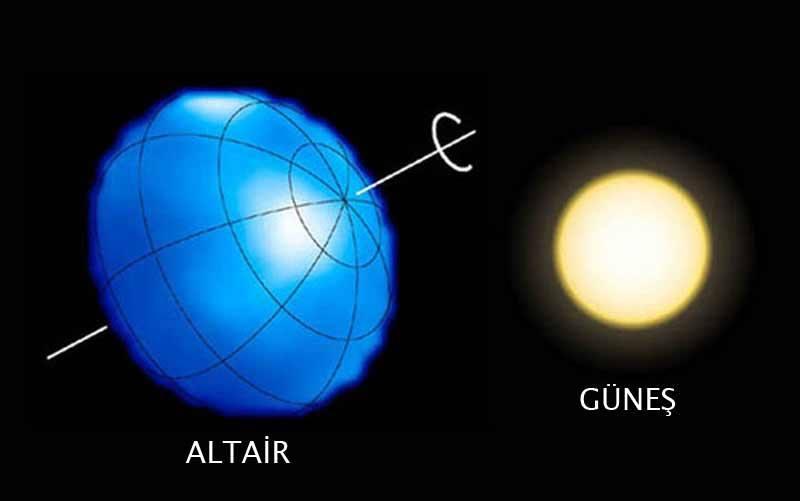 Altair ve Güneş
