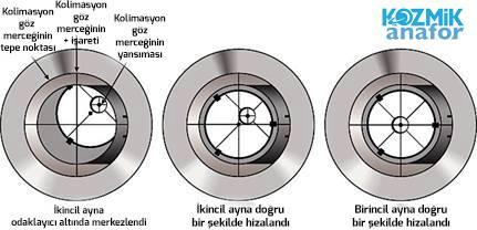Optik Ayar