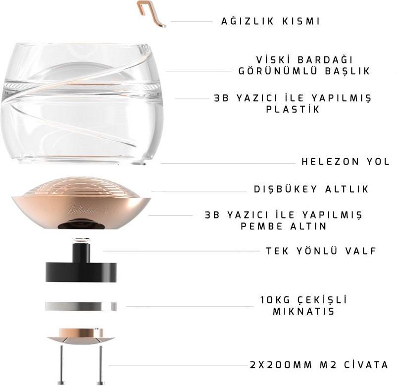 Uzay bardağı bileşenleri
