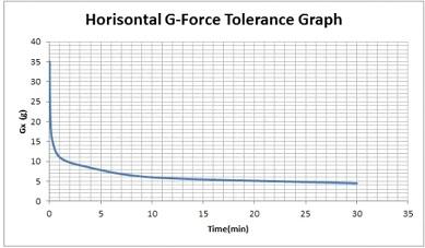 GForceGraph