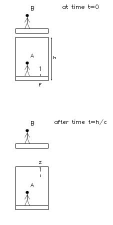 GR_Graph2