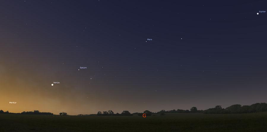 21 Ocak, saat sabah 06:40'da soldan sağa sırasıyla Merkür, Venüs, Satürn, Mars ve Jüpiter'in gökyüzündeki konumları.