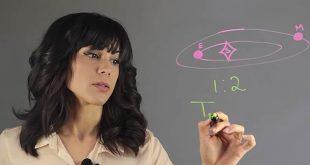 Yörünge Rezonansı Nedir?