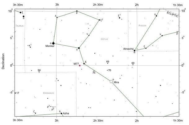 Messier 77