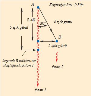 teorik