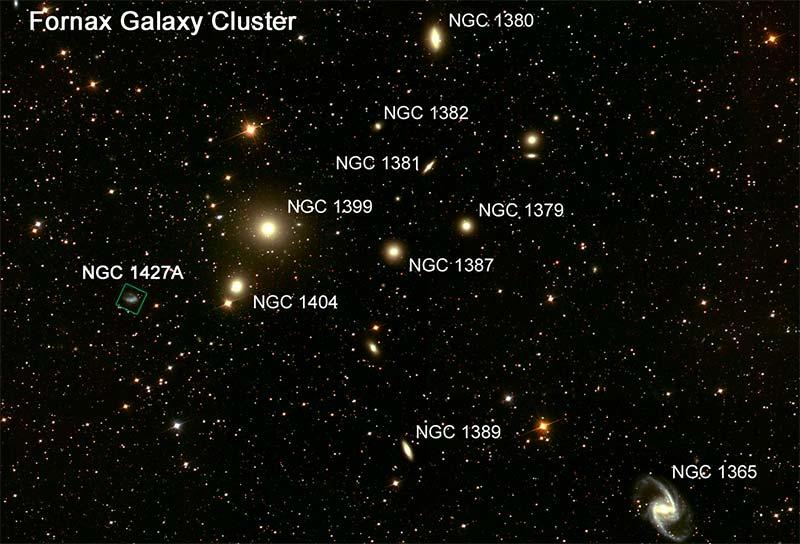 Fornax (Ocak) Galaksi Kümesi'nde yer alan belli başlı gökadalar (Telif: Michigan Curtis Schmidt Telescope at CTIO: digital color composite/mosaic in B, V and I bands. Image Courtesy: M. Drinkwater)
