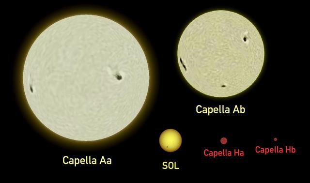 Capella Sistemi