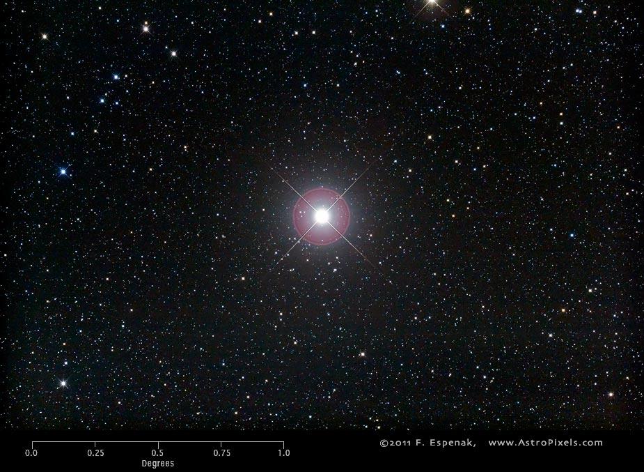 En Parlak Yıldızlar: Pollux (Polluks)